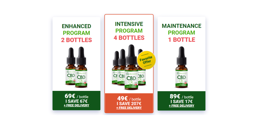 Annabiol CBD Oil Reviews-price