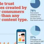 Online Marketing News: Content for Millennials & Boomers, Top Data Trends & PPC for Research