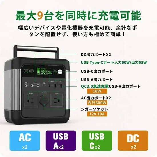 【実機レビュー】Puleida ポータブル電源 PU600