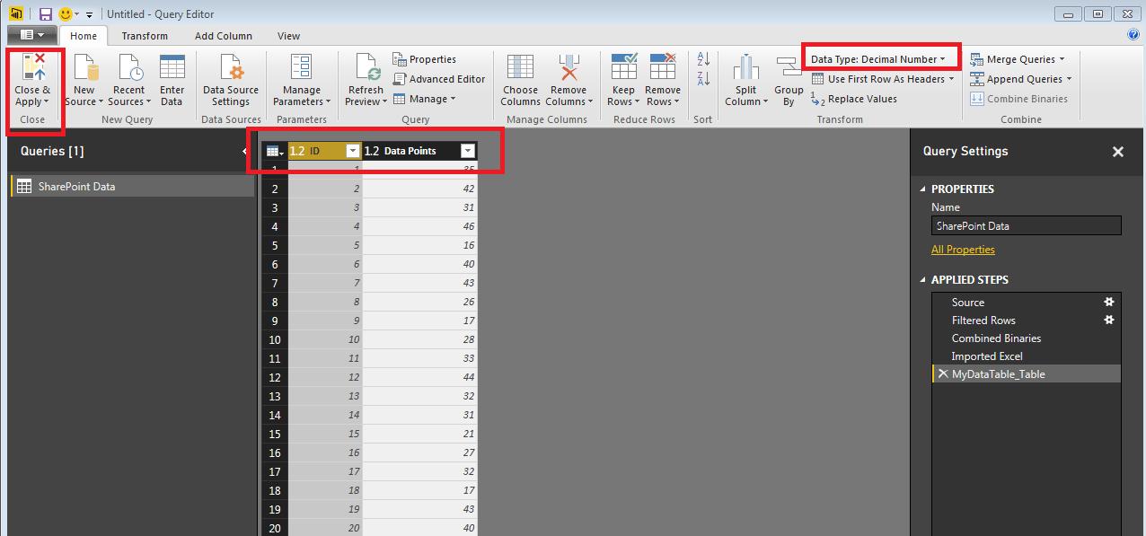 Final Load Data
