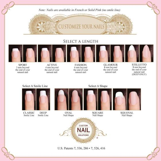 Custom Nail Solutions Kit