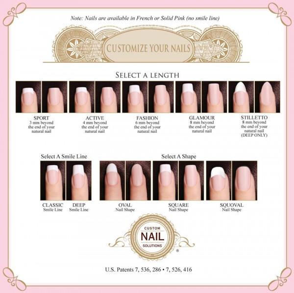 Custom Nail Solutions Kit
