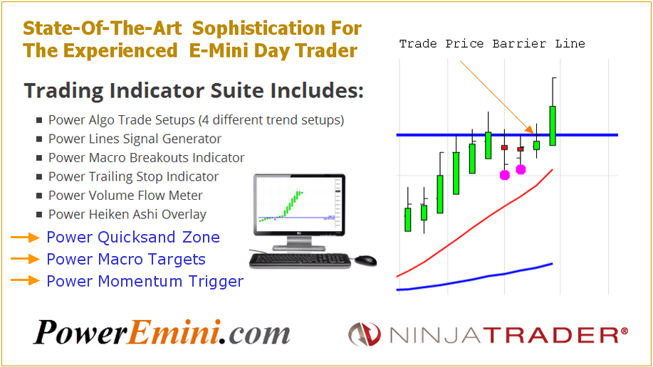 Power Emini Indicator Suite for NinjaTrader