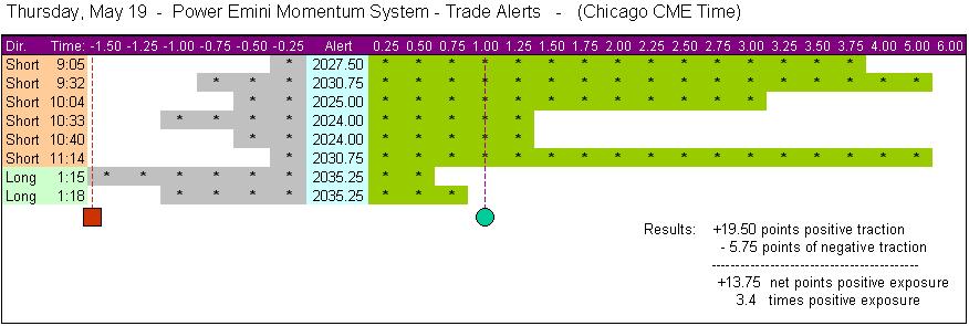 Thursday-5-19
