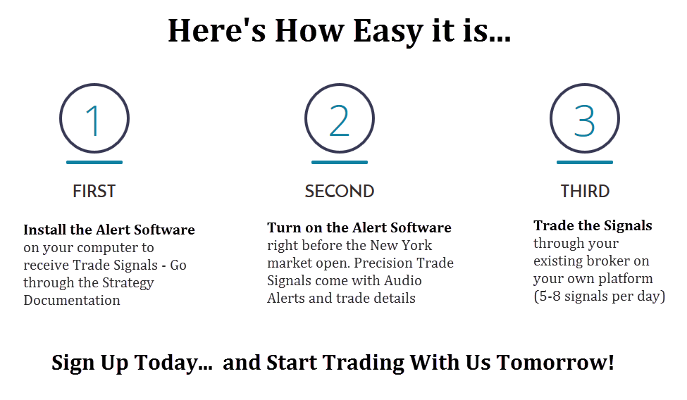 power emini trading order page