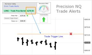 Power E-Mini Trading Announces NQ Trade Alerts