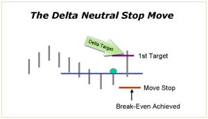 The #1 Trick To Reduce Risk On Every Trade