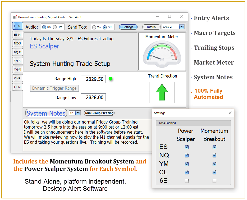 Power Emini Alert Software Main Screen