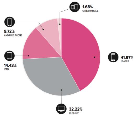 email statistics for affiliates