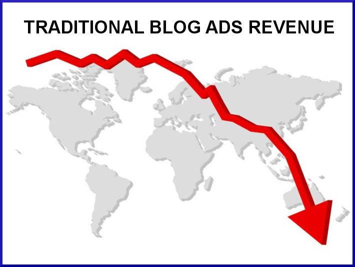 Traditional Blog Ads Revenue