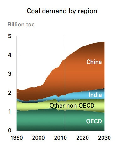 China Coal copy