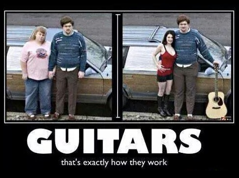Guitars copy