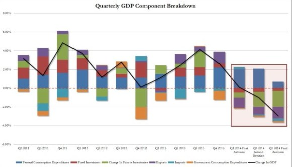 GDP chart copy