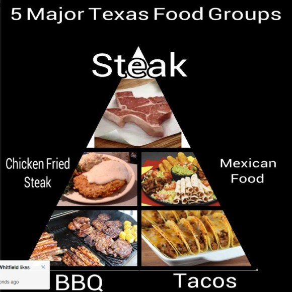 Texas Food Groups copy