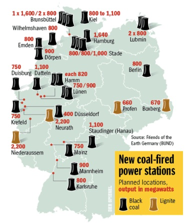 Germany Coal copy