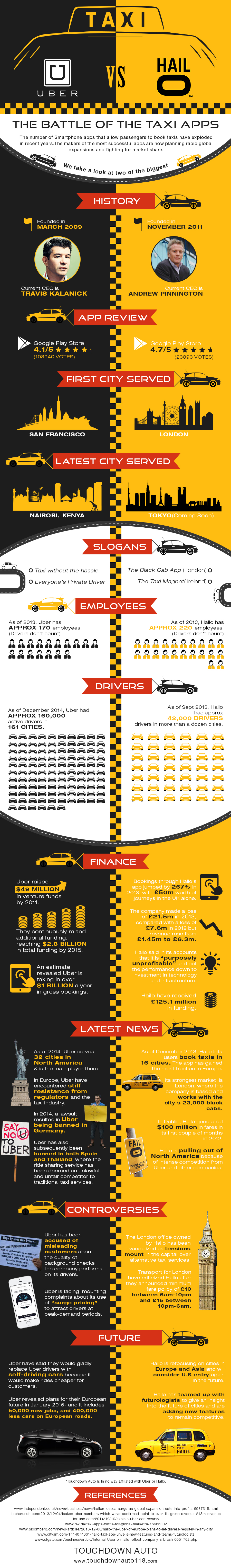 uber vs taxi drivers