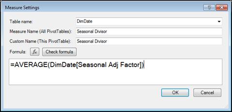 Seasonal Adjustment Divisor PowerPivot Measure Formula