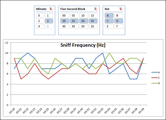 Measuring Event Frequency in Hz in PowerPivot