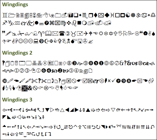 Wingdings 1 through 3 Fonts (Typeable Characters Only)