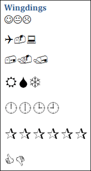 Wingdings Use in PowerPivot Slicers