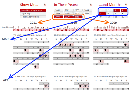 PowerPivot - Excel Calendar Chart Can Display Any Year, Any Month, Any Metric