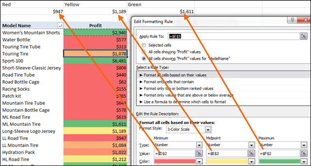 Using PowerPivot Measures and Slicers to Control Conditional Formatting on the Pivot!