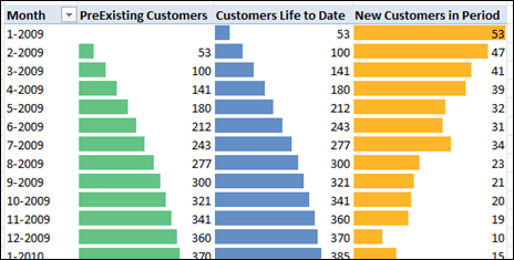 A Generalized New Customers (or unique visitors) in Time Period - per Month, Year, Etc. in PowerPivot