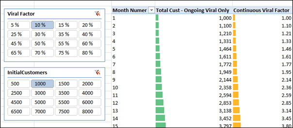 Modeling Viral, Exponential, or Percentage Growth in PowerPivotModeling Viral Growth in PowerPivot