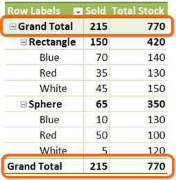 Grand Total at Top AND Bottom of Pivot
