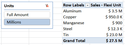 Power Pivot: Use a Slicer to Change Number Formatting from Raw to Millions/Thousands M/K?