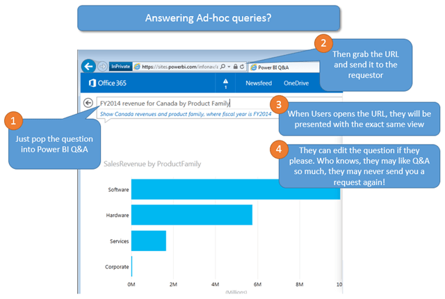 Use Power BI Q&A to answer ad-hoc queries that you recieve