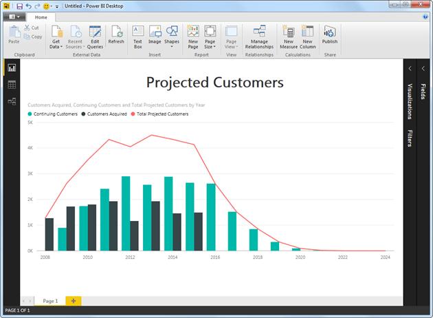 Power BI Desktop Imported & Converted my Excel 2016 Power Pivot Model