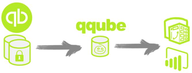 How QQube Works