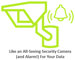 DAX Alerts are Like Security Cameras with Image Recognition :)