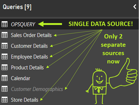 Power BI queries with single data connection