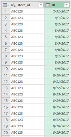 Consecutive Date Table