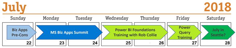 Make it an Epic Week of Power BI Goodness