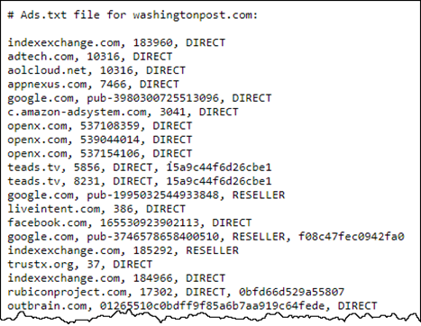 ads.txt file for washington post