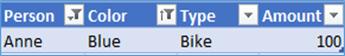 Anne Blue Bike