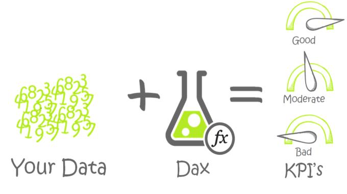 Dax KPI Banner