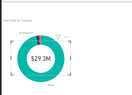 Visualizations in Power BI Dashboard: a layered vis in PBID