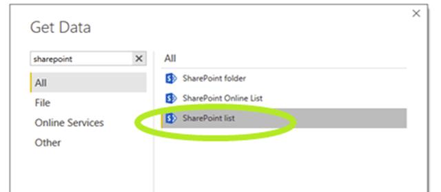 Get Data - Sharepoint List