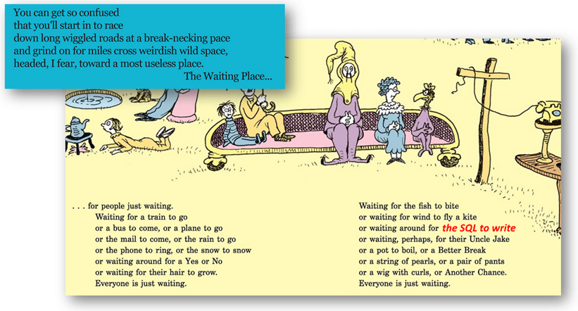 "Dr. Seuss clearly waited on some SQL reports to be written.  See his other seminal work, ""Stacks and stacks of DAX!"""