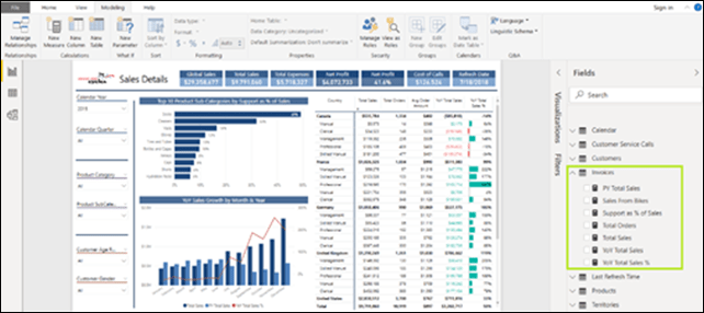 query Archives - Business Intelligence Info