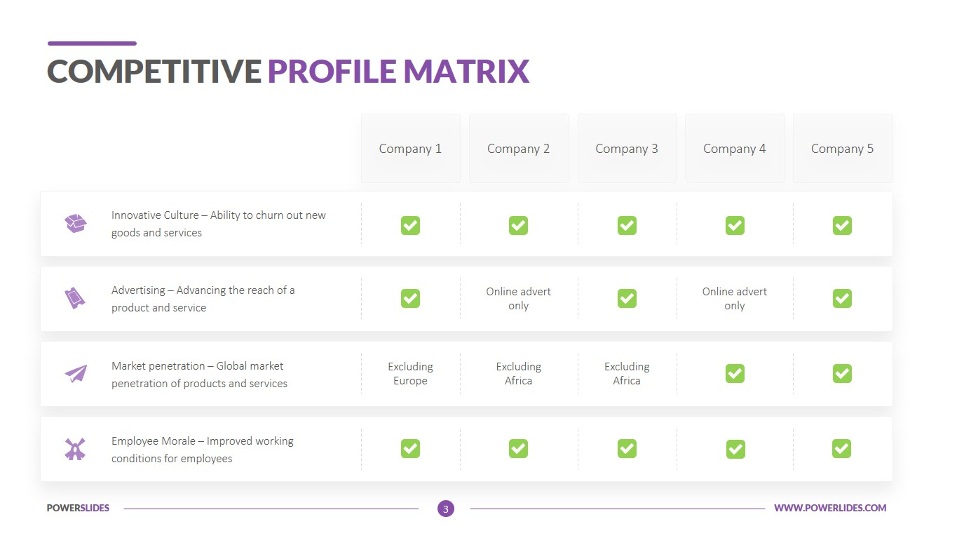 One type of competitive matrix you can do is a simple comparison of features. Competitive Profile Matrix Competitive Matrix Template