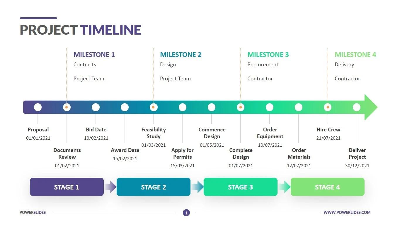 Dirangkum dari asana dan lucid chart, inilah informasinya untukmu. Project Timeline Template Download Editable Ppt Slides