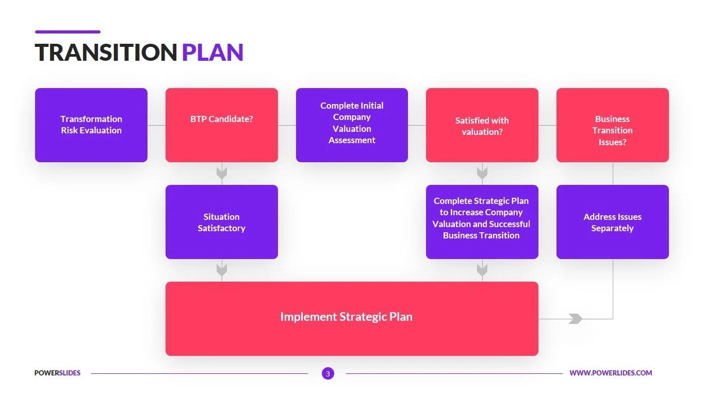 27/05/2019· augment your project management transition plan template with a project management system. Transition Plan Template 7 350 Slides Powerslides