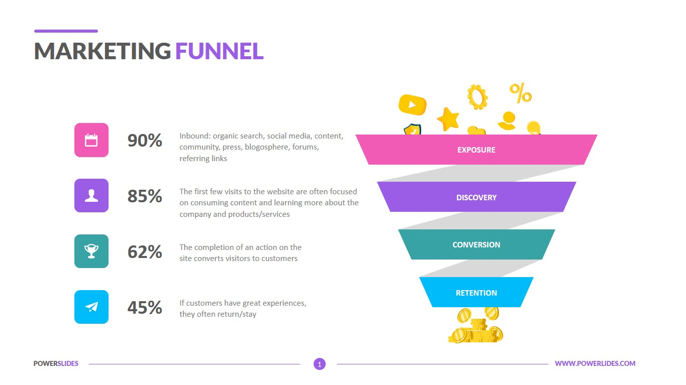 A content marketing funnel is a system that takes as many leads as possible through a step by step content flow, and. Marketing Funnel Template Download 21 Funnel Templates