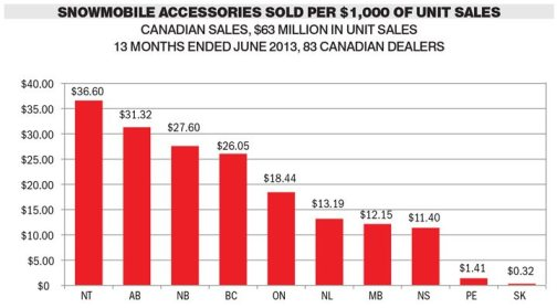 Canada - Click image to view larger (Source: ADP Lightspeed)