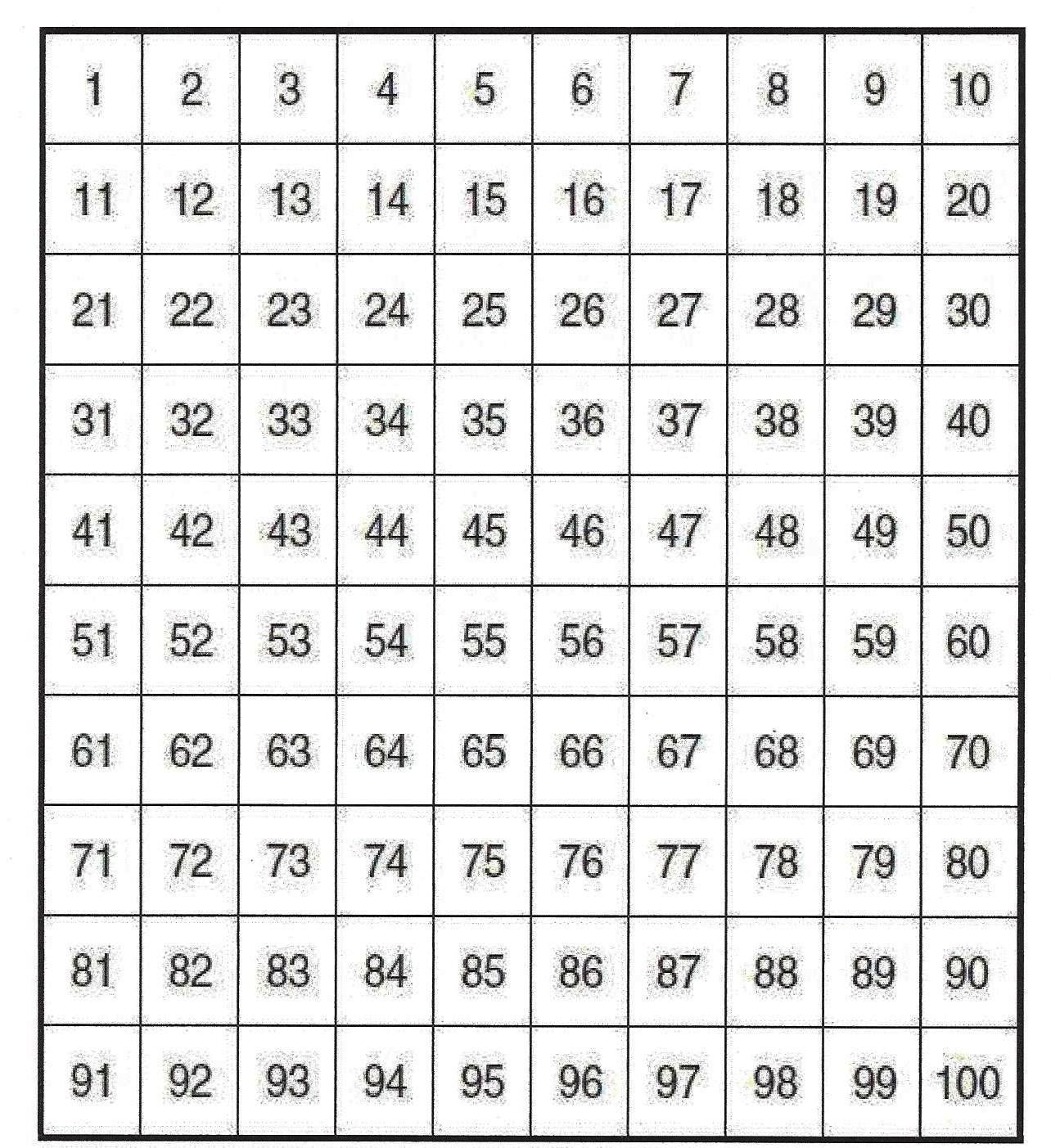 100-grid